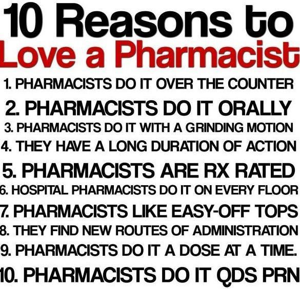 Top 10 Conditions To Date A Pharmacist