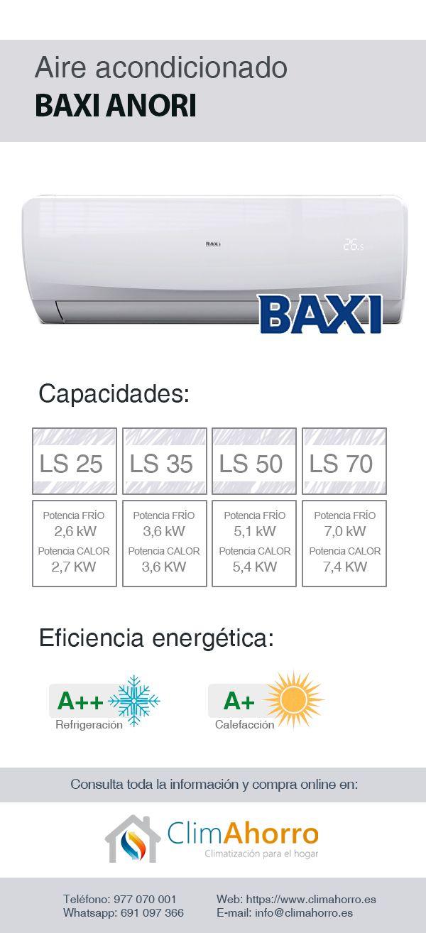 Aire acondicionado BAXI Anori