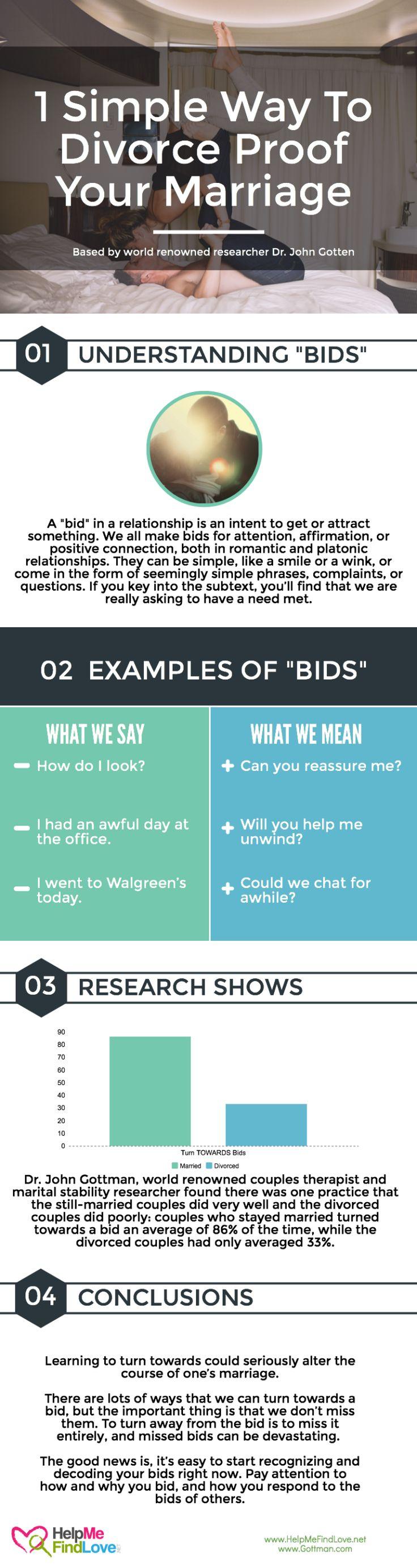 Gottman Research Shows Bids Help Divorce Proof Your
