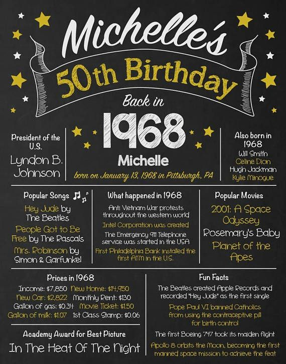 50th Birthday Poster 50th Birthday Chalkboard 1968 Birthday Poster