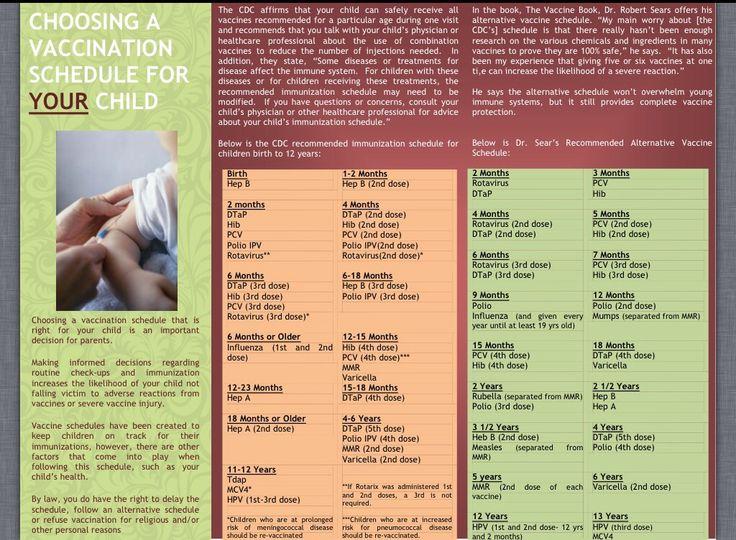CDC-alternative vaccine schedule Dr Sears