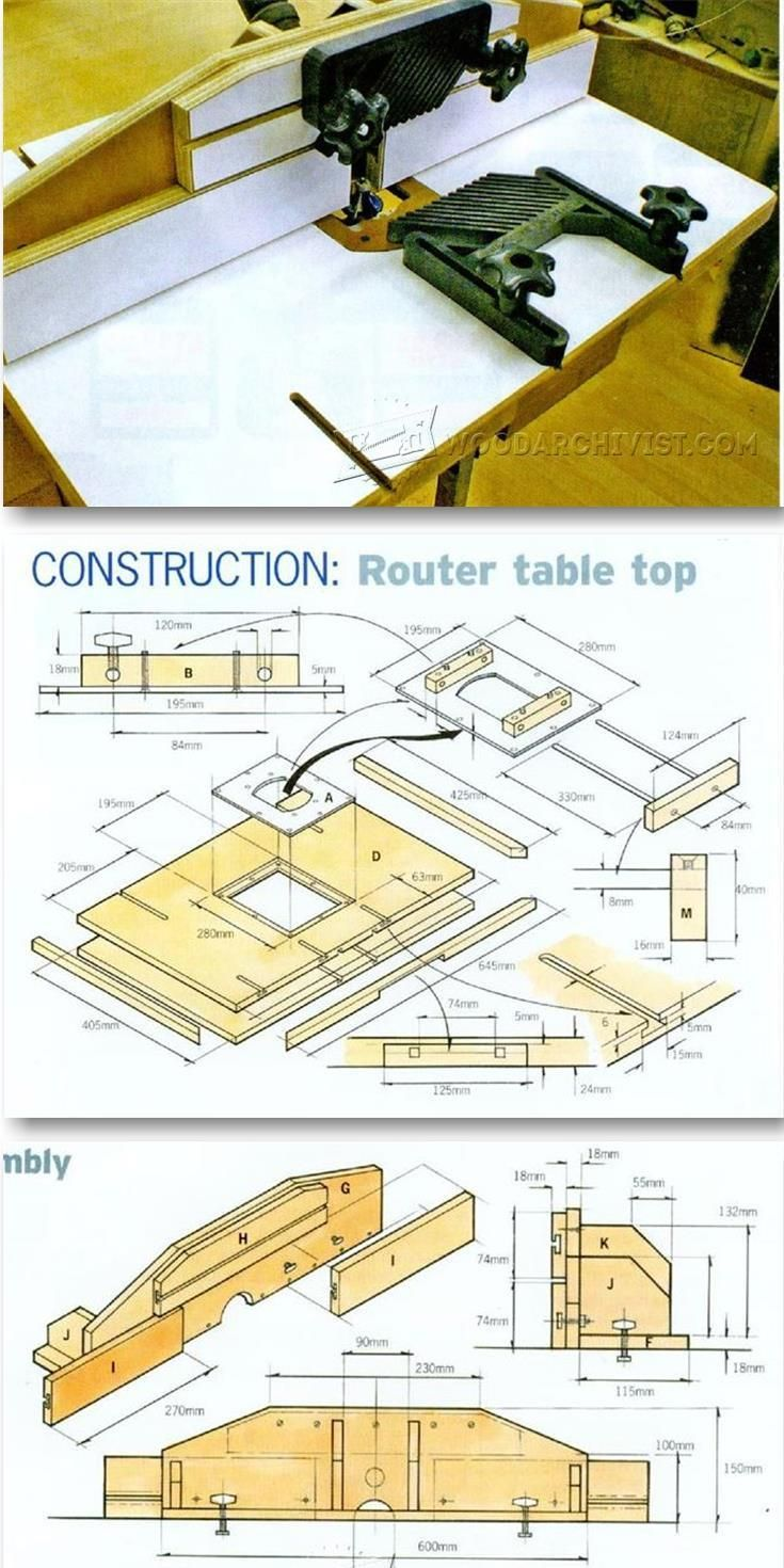 Making Router Table Top - Router Tips, Jigs and Fixtures | WoodArchivist.com