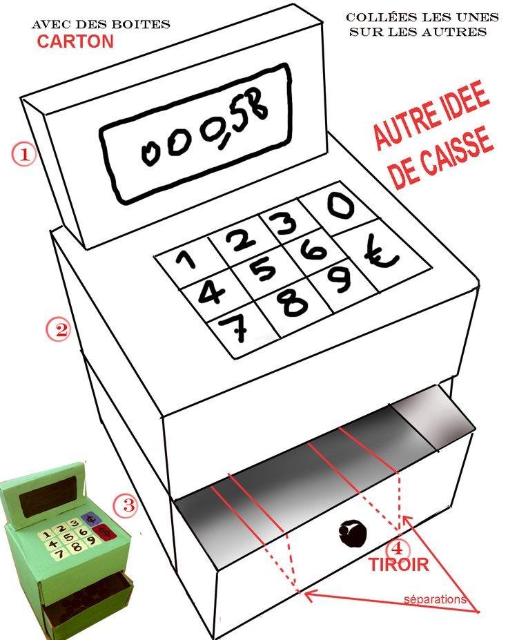 Tout à imprimer pour jouer à la marchande (caisse, monnaie, produits etc.)