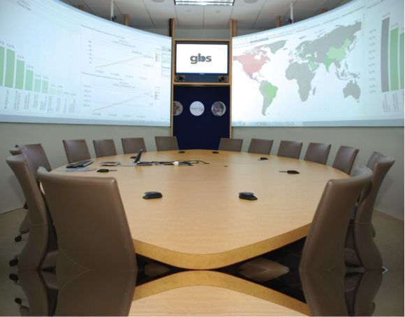 Procter & Gamble Business Intelligence Room