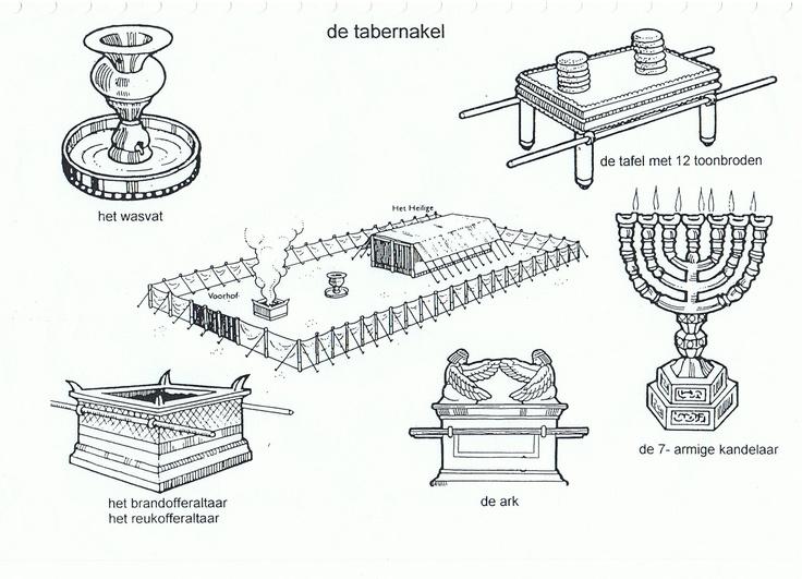 wat staat er in de tabernakel bijbel kleurplaten bijbel