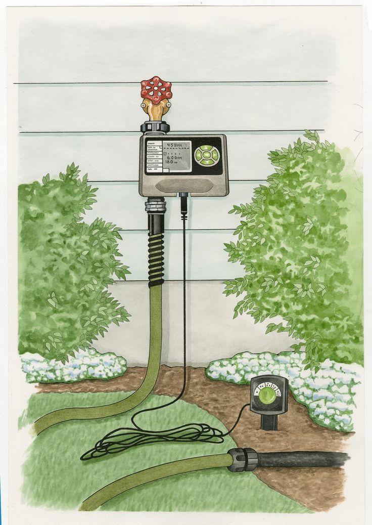 Programmable Irrigation Timer with Soil Moisture Sensor