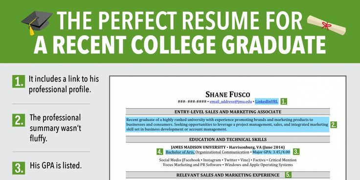 Here's an eye-catching resume for recent grads.