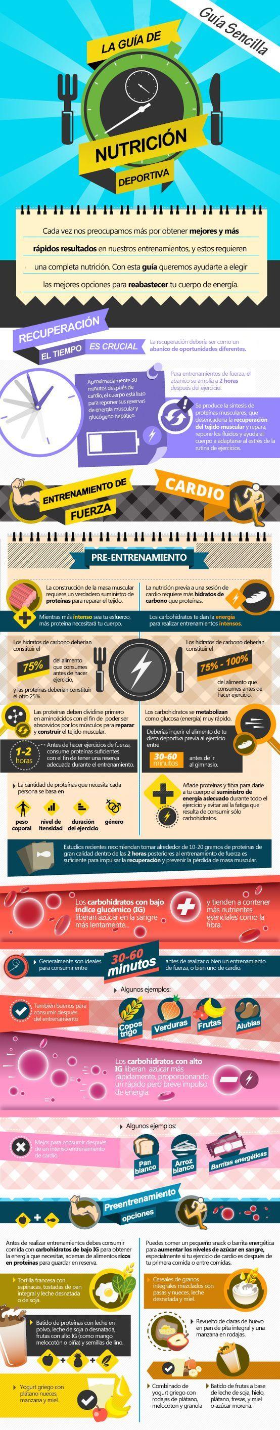 Guía de nutrición deportiva en infografías (Parte 1). #nutrición #infografia #infographic