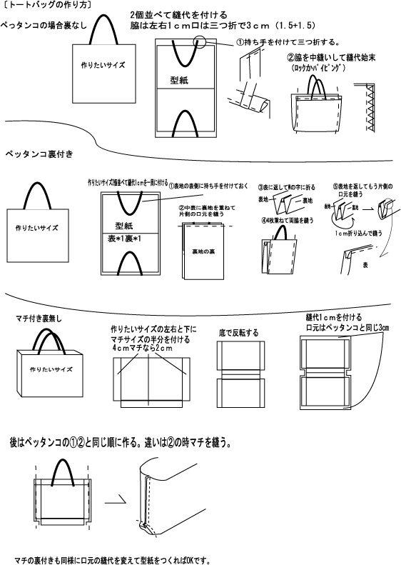 超簡単トートバッグの型紙と作り方                                                                                                                                                                                 もっと見る