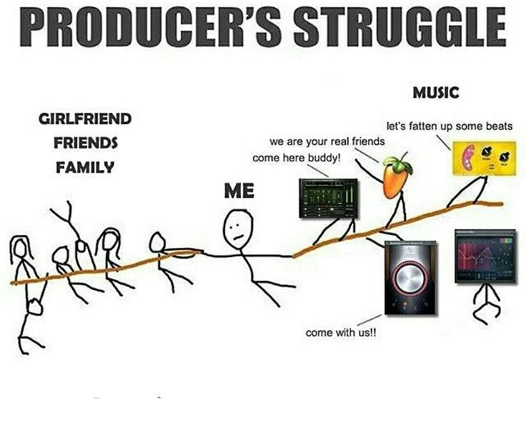 The Life of a Music Producer .. Only Few will get this Post. #MusicProducers  #funny  #Reality #MusicProduction #Music