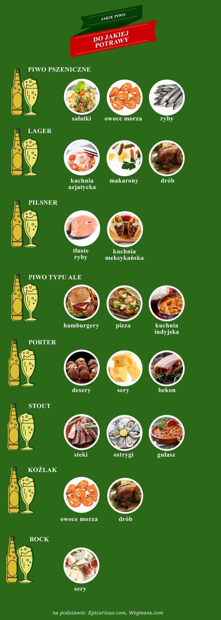 Jak dobrać piwo do potrawy