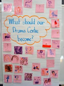Using input from the children in your centre to help create your drama centre or dramatic play area is an excellent way to build a sense of shared ownership and community.  If the children are involved in the development of their centre they are more likely to want to take ownership of it.