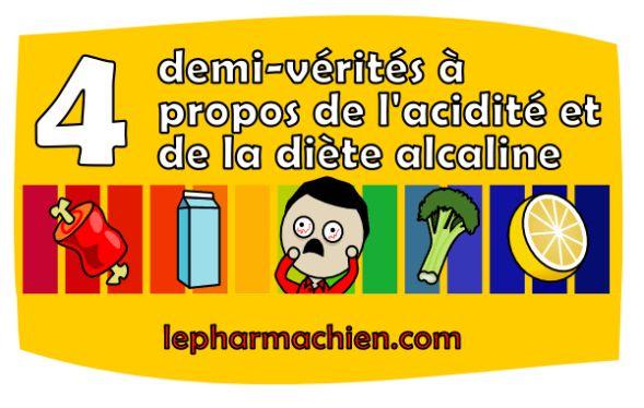 Une BD à propos de l'acidité qui te ronge de l'intérieur et te rend malade. La conclusion est que tu dois manger plus de fruits et de légumes... sans joke.
