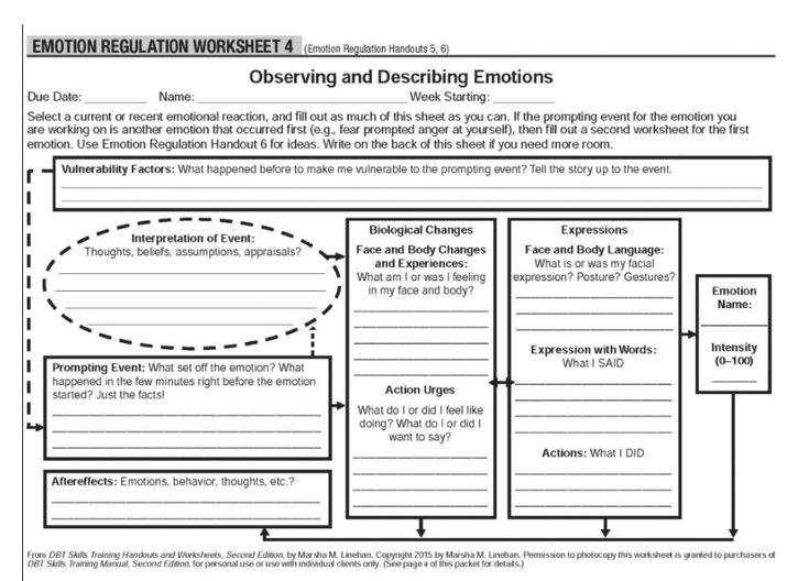 How Well Do You Know Yourself? - Morrison Clinic    If you find it hard to journal or label your emotions then this worksheet is for you.  It gives you a framework to hang your thoughts.  It also allows you to process an event from the middle, end, or beginning whichever is best for your brain! Read the article as well for more information.