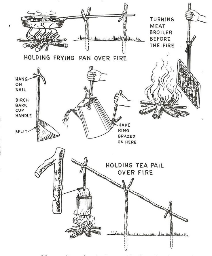 3/3 Three Picture Tutorials – How To Build A Fire & Cook Over It » The Homestead Survival
