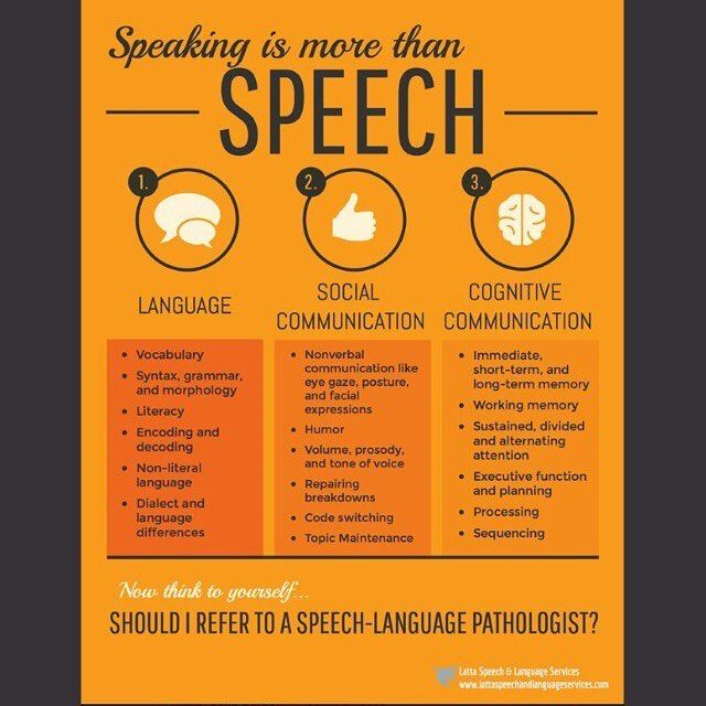 More #BHSM goodness from Latta Speech and Language Services. Check out her FB page - -https://www.facebook.com/Shanell.Latta.SLP/  and her website at http://www.lattaspeechandlanguageservices.com/