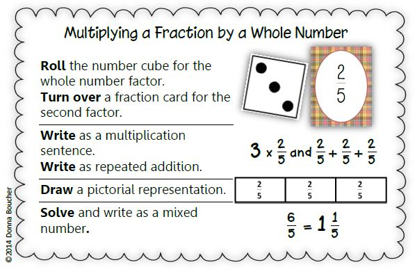 Math Coach's Corner: Multiplying Fractions.  Read tips for multiplying a whole number by a fraction and grab a FREE workstation activity!
