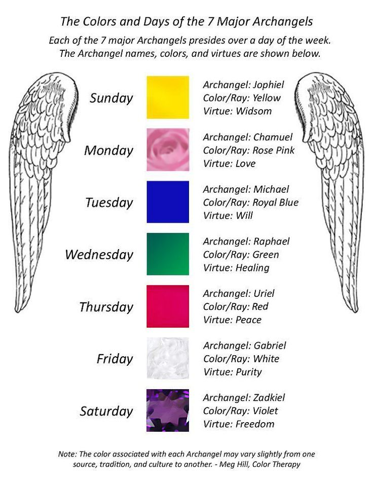 Arch angels, colors and virtues