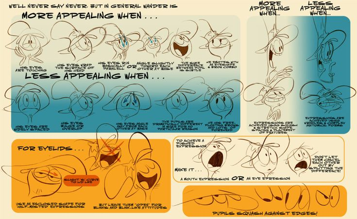 Character Design Essentials : Best essential expression challenge images on