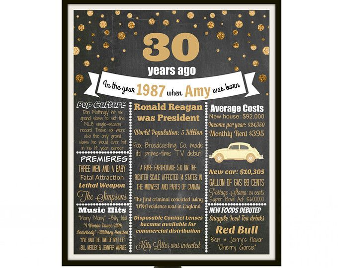 40th Birthday Presents For Her >> 30th Birthday Sign, 1989 Birthday Sign, Back in 1989, Happy 30th Birthday, 30th Birthday Gift ...