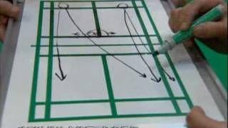 Complete Badminton Training by Zhao Jianhua & Xiao Jie - YouTube