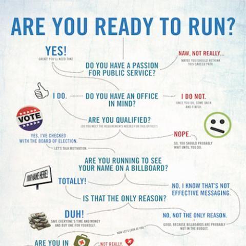 7 best Infographics images on Pinterest Infographics, The campaign - copy business blueprint workshop