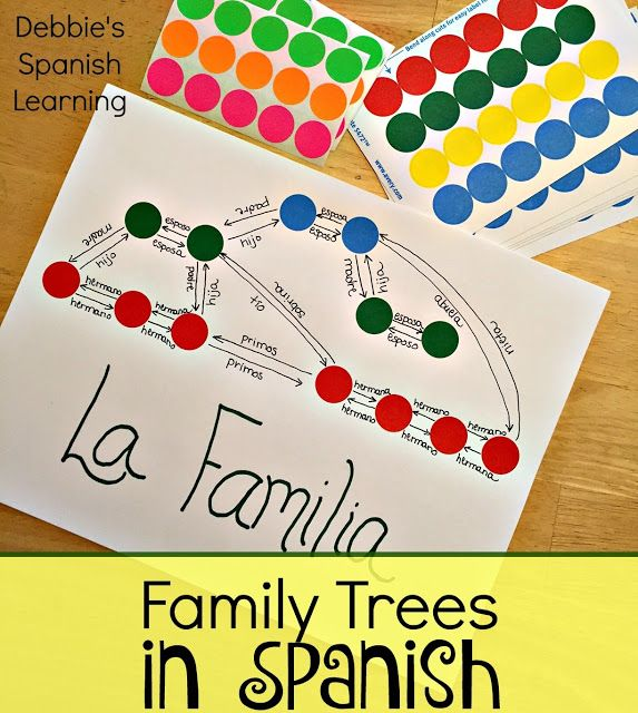 family trees in spanish - 573×640