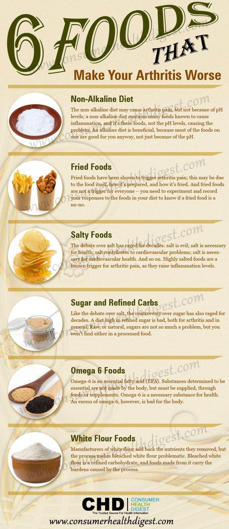 Osteoarthritis Hip Natural Cures