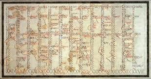 Resultado de imagen de calendario juliano romano