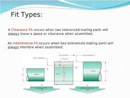 Image result for clearance fit and interference fit