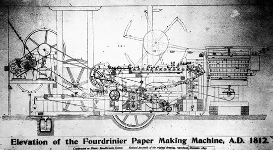 Paper Making Machine by Huguenot Fourdrinier brothers  patented in 1807.