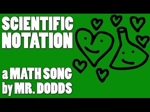 Equation Freak: Multiplication and Division of Scientific Notation Foldable
