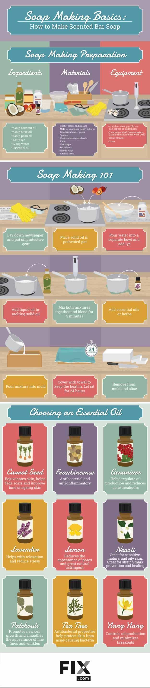 How to Make Soap At Home [Infographic]   Soap Making Tutorial For Beginners, check it out at http://diyready.com/how-to-make-soap-infographic/ #naturalsoapmakingforbeginners #soapinfographic #soapmakingforbeginners