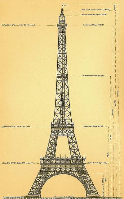 Planos originales de la Torre Eiffel