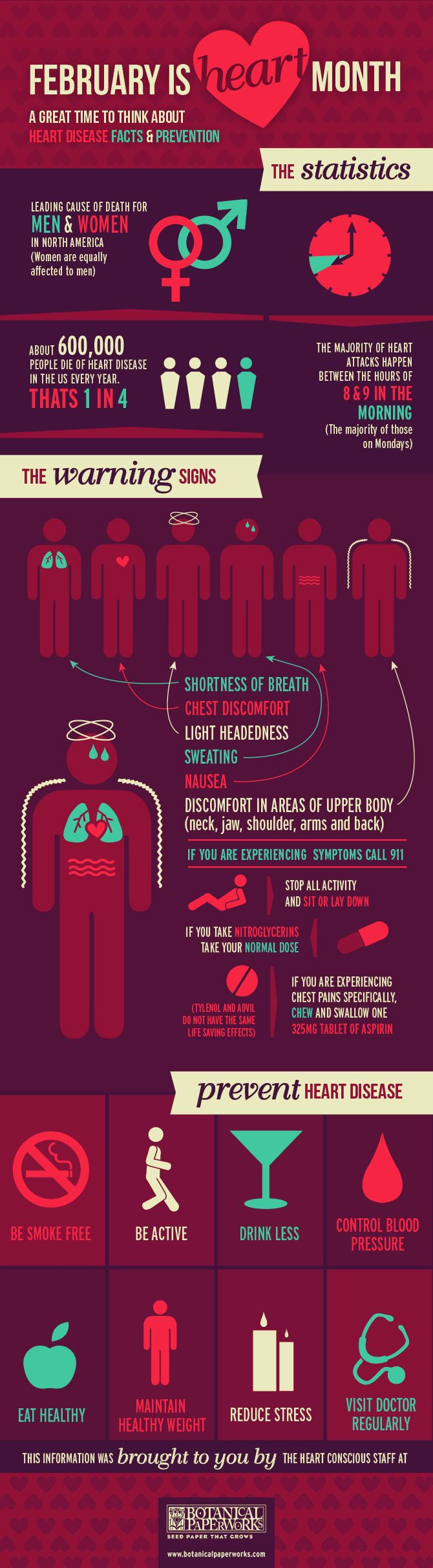 Heart Health Month Infographic from Botanical PaperWorks