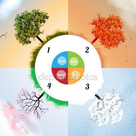 Dört mevsim ilkbahar, yaz, Sonbahar, kış afiş ile soyut ağaçlar Infographic - illüstrasyon vektör — Stok İllüstrasyon #47606757