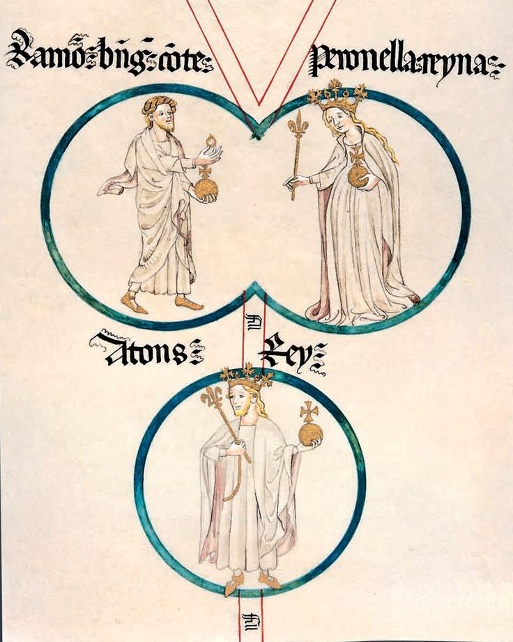Genealogía de los reyes de Aragón donde se represeta al conde Ramón Berenguer, a la reina doña Petronila y el rey don Alfonso. Manuscrito sobre pergamino