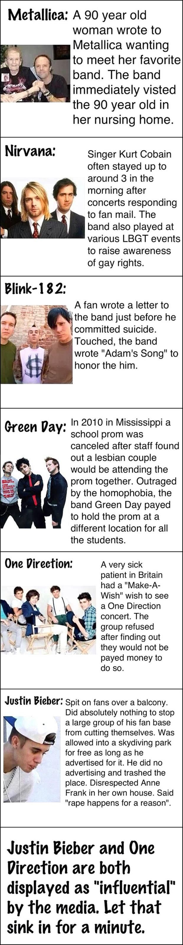 I was really shocked and surprised when i read the last 2. Though i nvr liked either of them (i am a fan of the others) i nvr really hated 1D or Justin Bieber till now