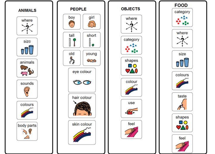 Download visual cues for describing