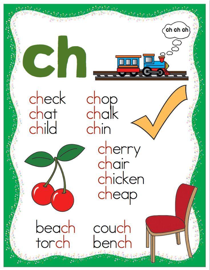 Learn reading english phonics