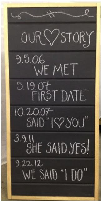 DIY Wedding Decorations - Love Story Sign - but cuter. And, since we went on our first date, it didn't pan out, then a year and a half later, we went out again and it did!