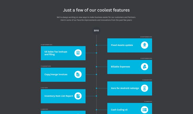 Just a few of our coolest features. Track our product timeline. #morexero
