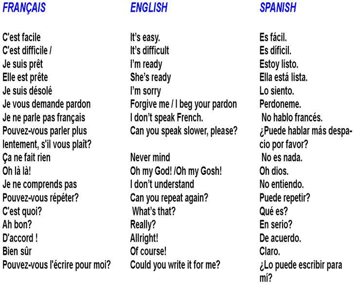 Frasesamor Frases De Amor En Frances Y Su Pronunciacion