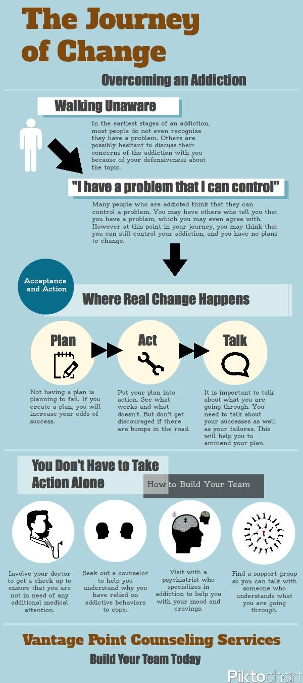 stages of change handout pdf