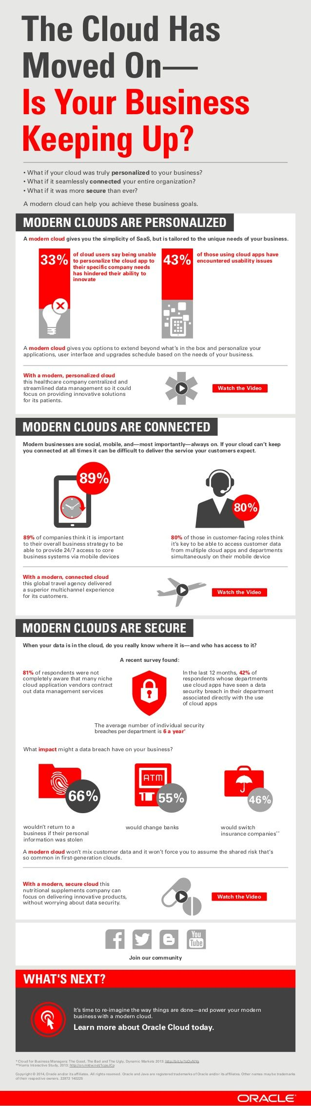 The Cloud Has Moved On. Is Your Business Keeping Up?