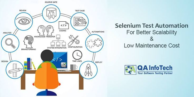 Software #TestAutomation has made the domain of testing convenient yet effective by bringing in a transformation to obtain better and efficient results. Consult automation experts at sales@qainfotech.com or visit: https://qainfotech.com/automation-testing-services-and-tools.html