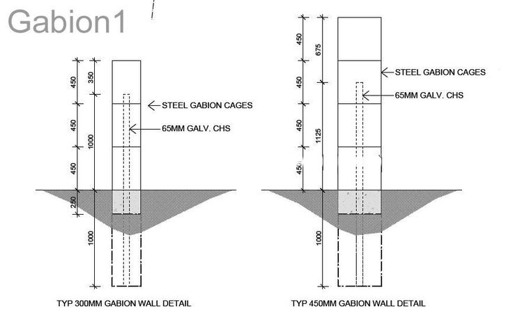 typical gabion supported wall detail http://www.gabion1.com