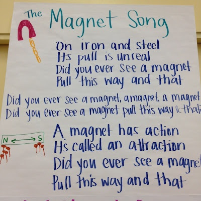 Magnet Song - to the tune of The More We Get Together