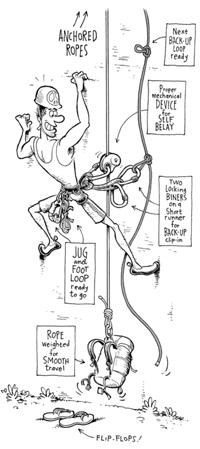 The very basics of solo top roping