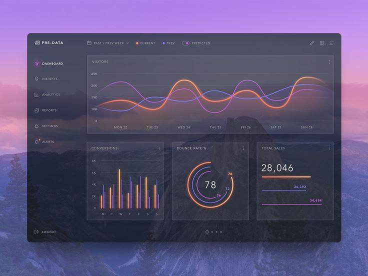Pre-Data Dashboard UI